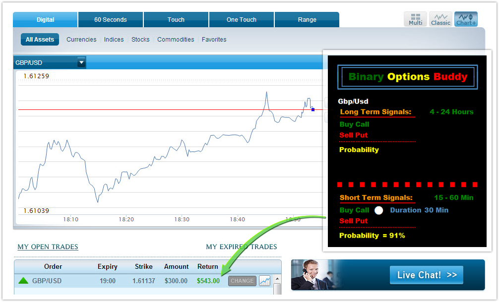 Binary Options Buddy