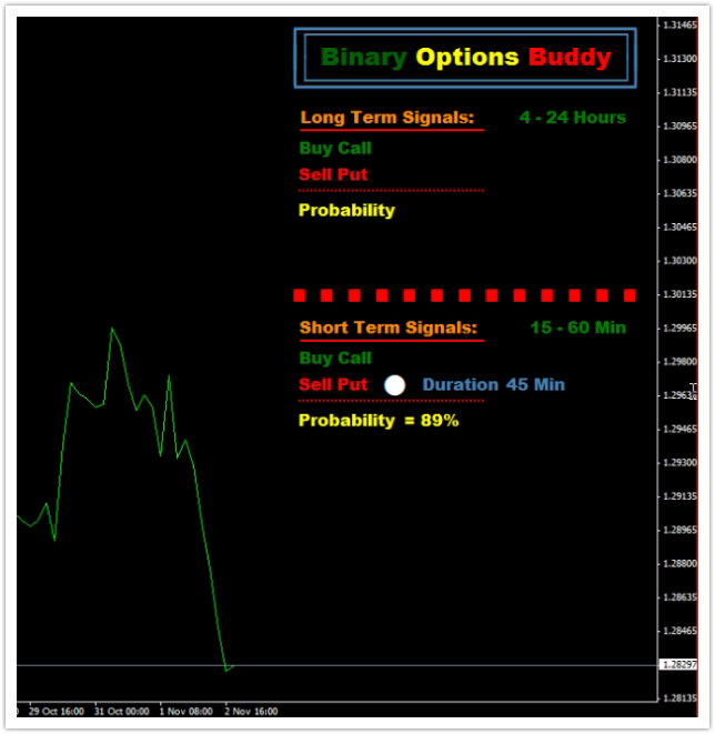 Binary options buddy 2.0. mt4