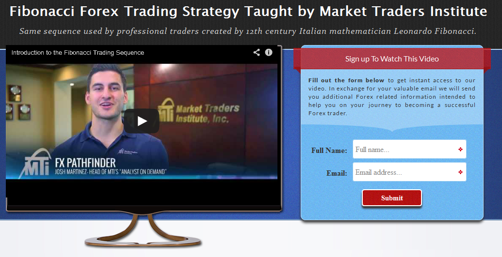 Trading strategy is used