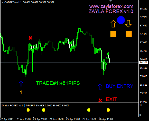 !!*(Answers) Zayla Forex Reviews, Downloads, eBooks - nonstopjar34