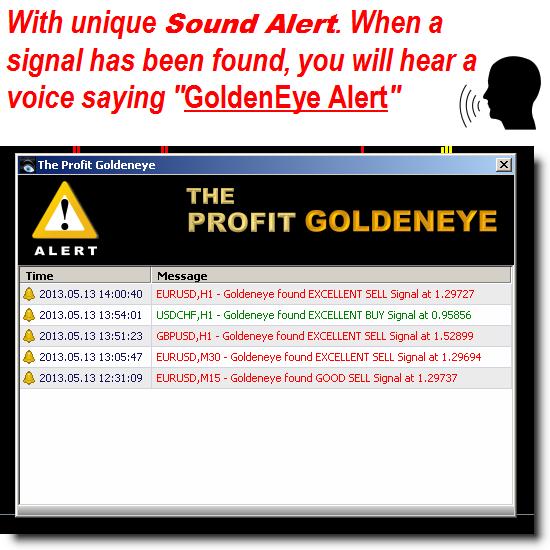 The Profit Goldeneye Forex System