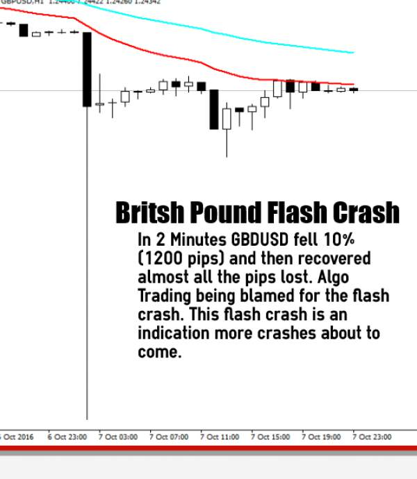 Pound Flash Crash