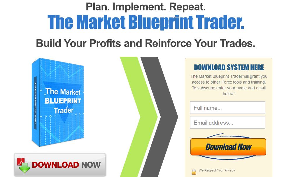 Market Blueprint Trader